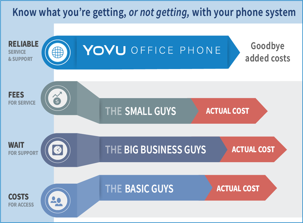 YOVU's Transparent Pricing